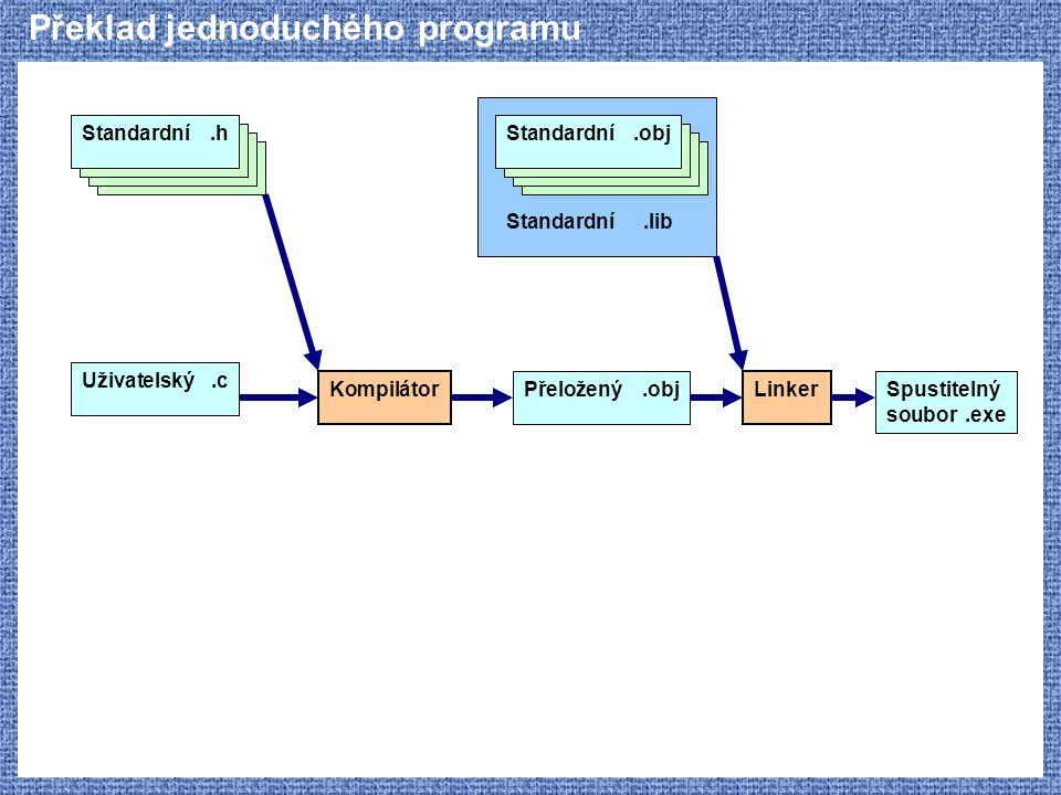 Překlad jednoduchého programu