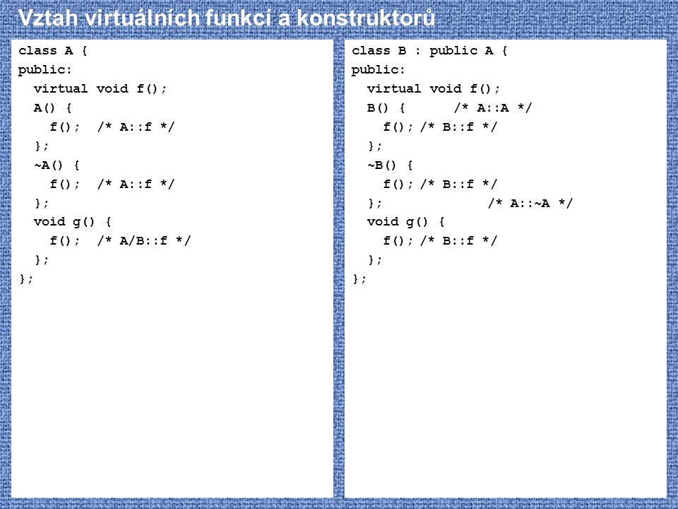 Vztah virtuálních funkcí a konstruktorů