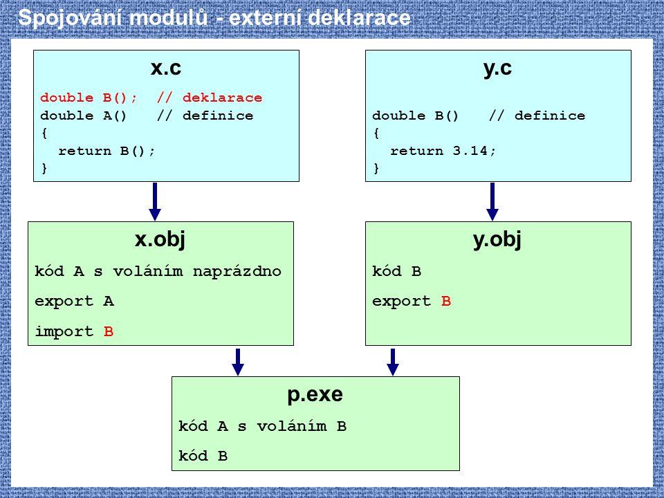 Spojování modulů - externí deklarace