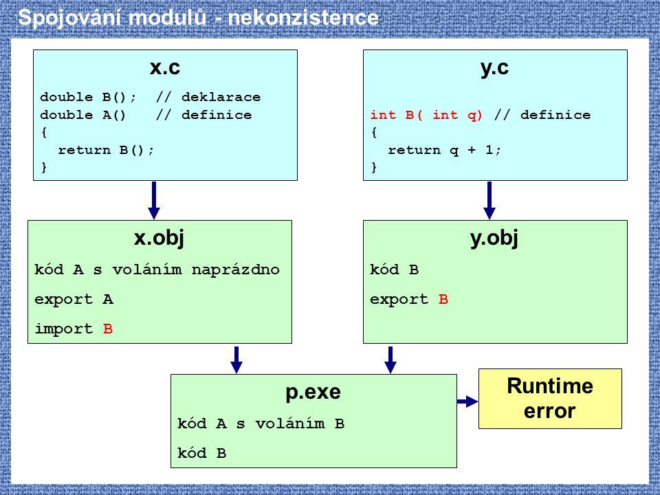 Spojování modulů - nekonzistence