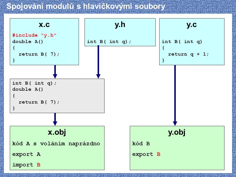 Spojování modulů s hlavičkovými soubory