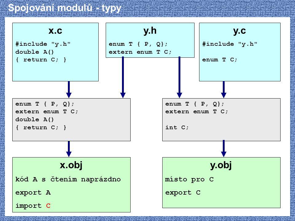 Spojování modulů - typy