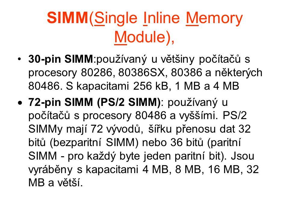 SIMM(Single Inline Memory Module),