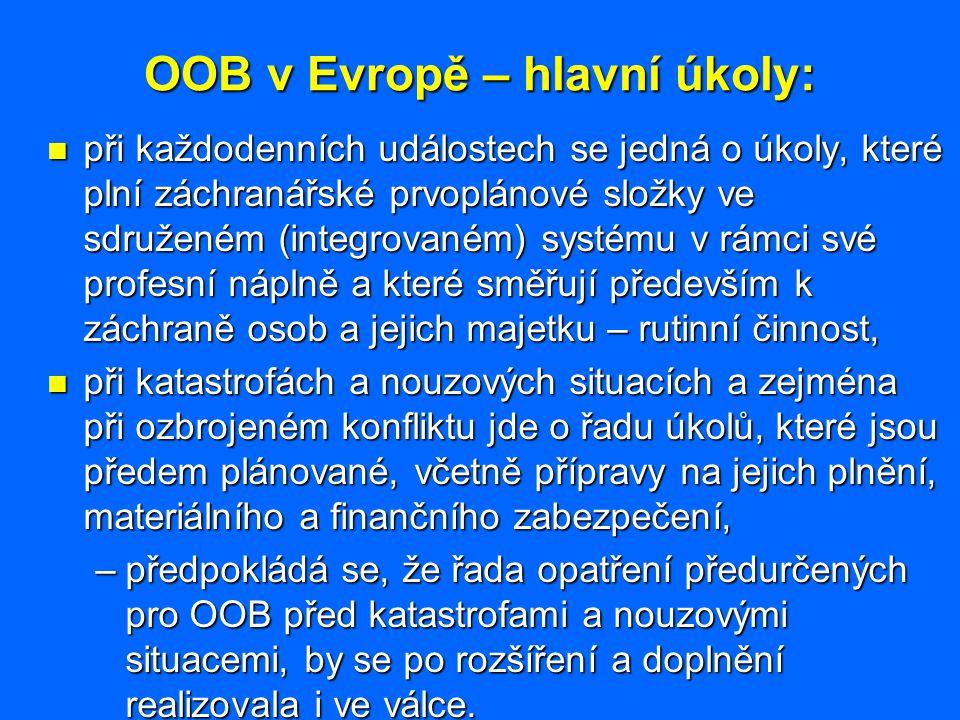 OOB v Evropě – hlavní úkoly: