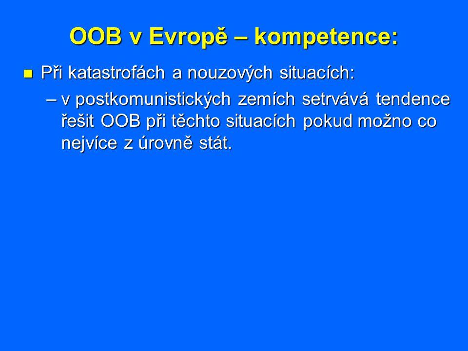 OOB v Evropě – kompetence:
