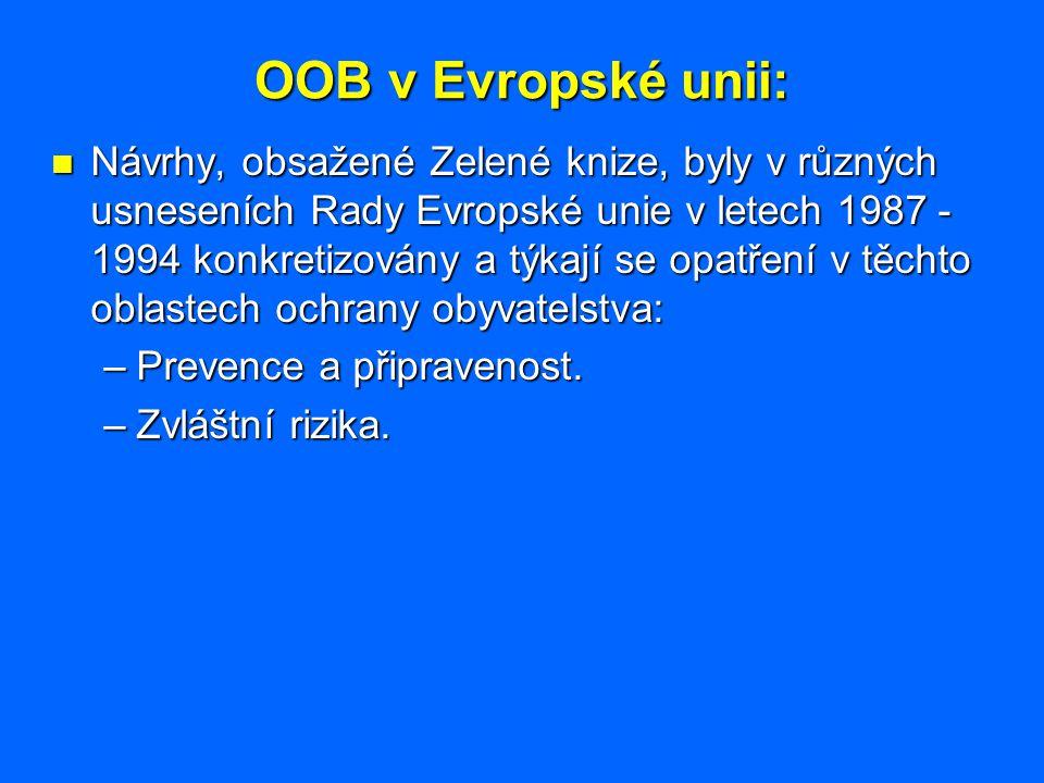 OOB v Evropské unii: