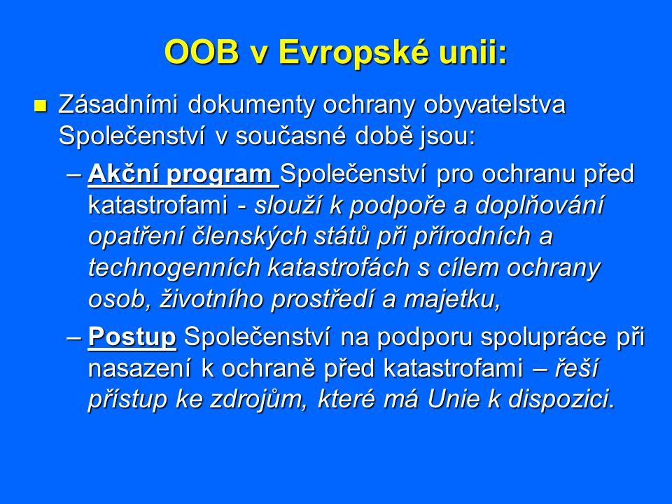 OOB v Evropské unii: Zásadními dokumenty ochrany obyvatelstva Společenství v současné době jsou: