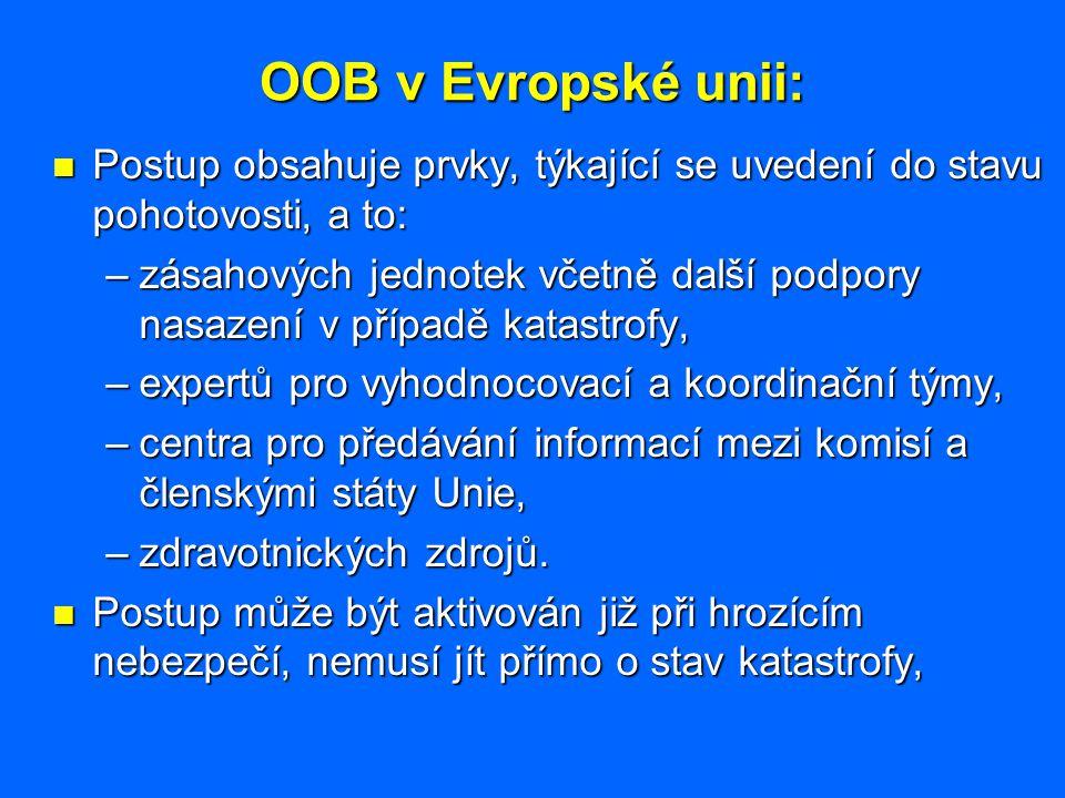 OOB v Evropské unii: Postup obsahuje prvky, týkající se uvedení do stavu pohotovosti, a to: