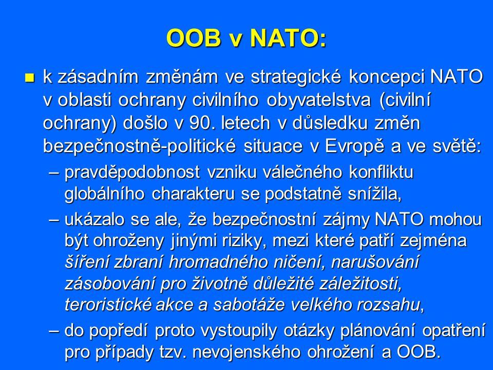 OOB v NATO: