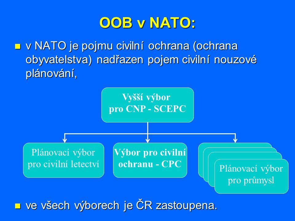 OOB v NATO: v NATO je pojmu civilní ochrana (ochrana obyvatelstva) nadřazen pojem civilní nouzové plánování,