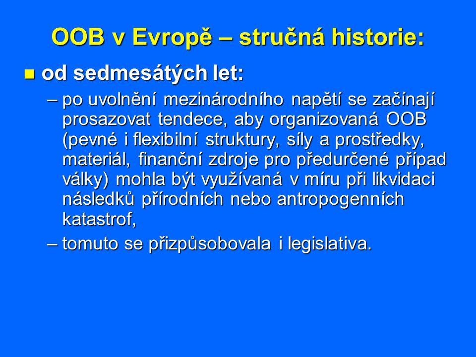 OOB v Evropě – stručná historie: