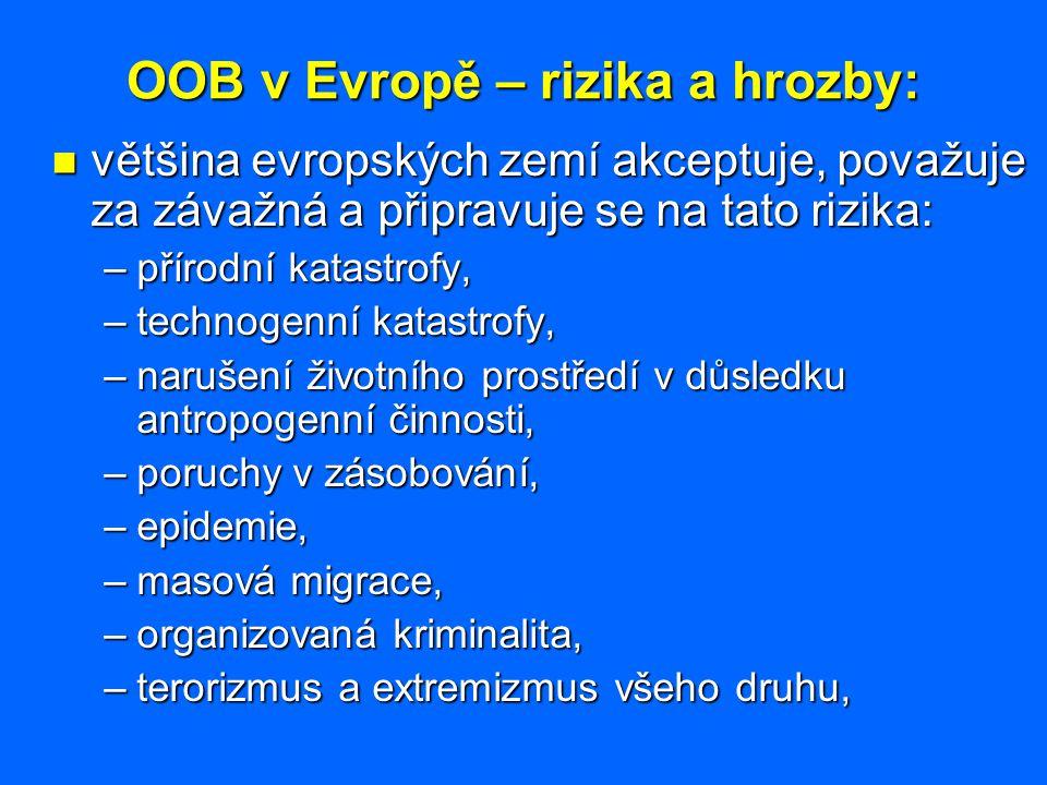 OOB v Evropě – rizika a hrozby: