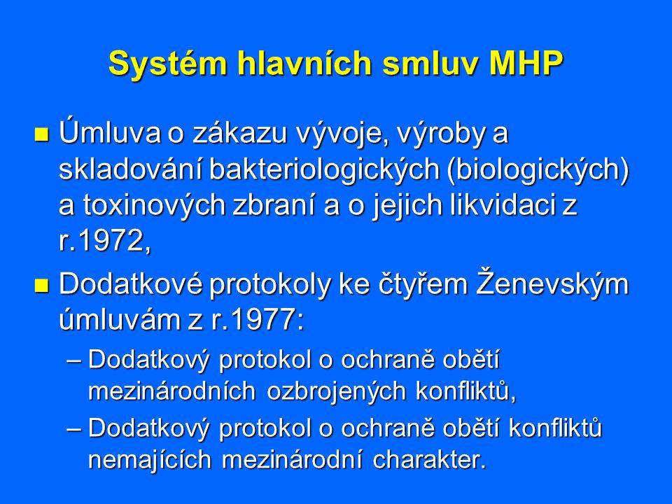 Systém hlavních smluv MHP