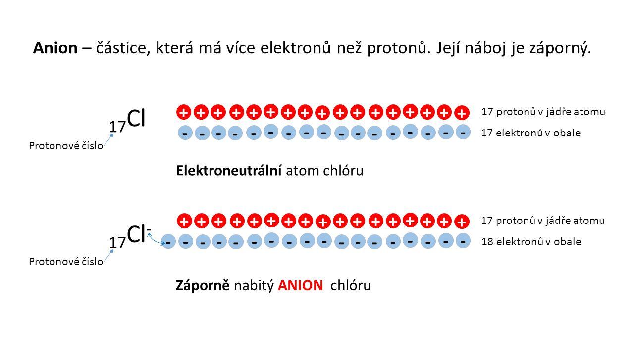 Anion – částice, která má více elektronů než protonů