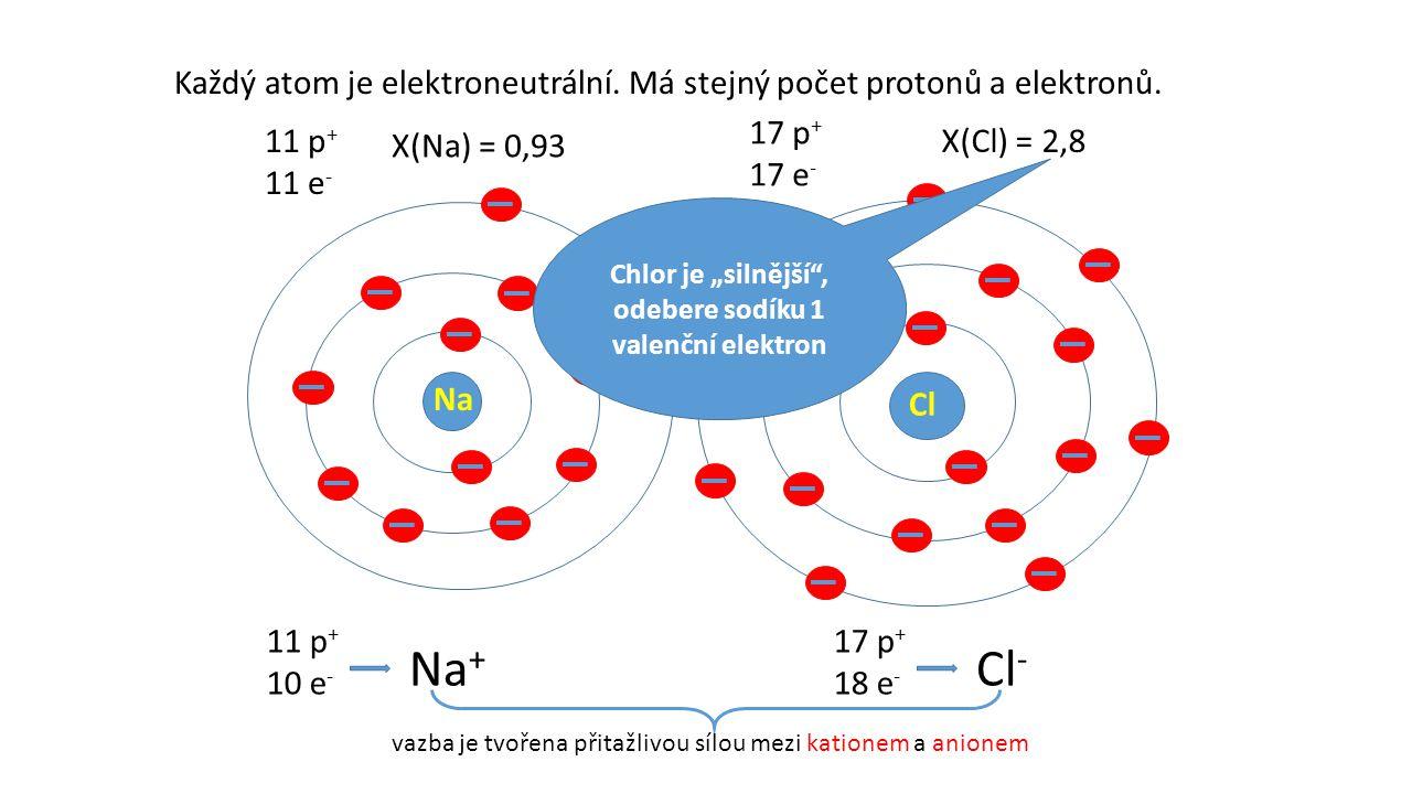 """Chlor je """"silnější , odebere sodíku 1 valenční elektron"""