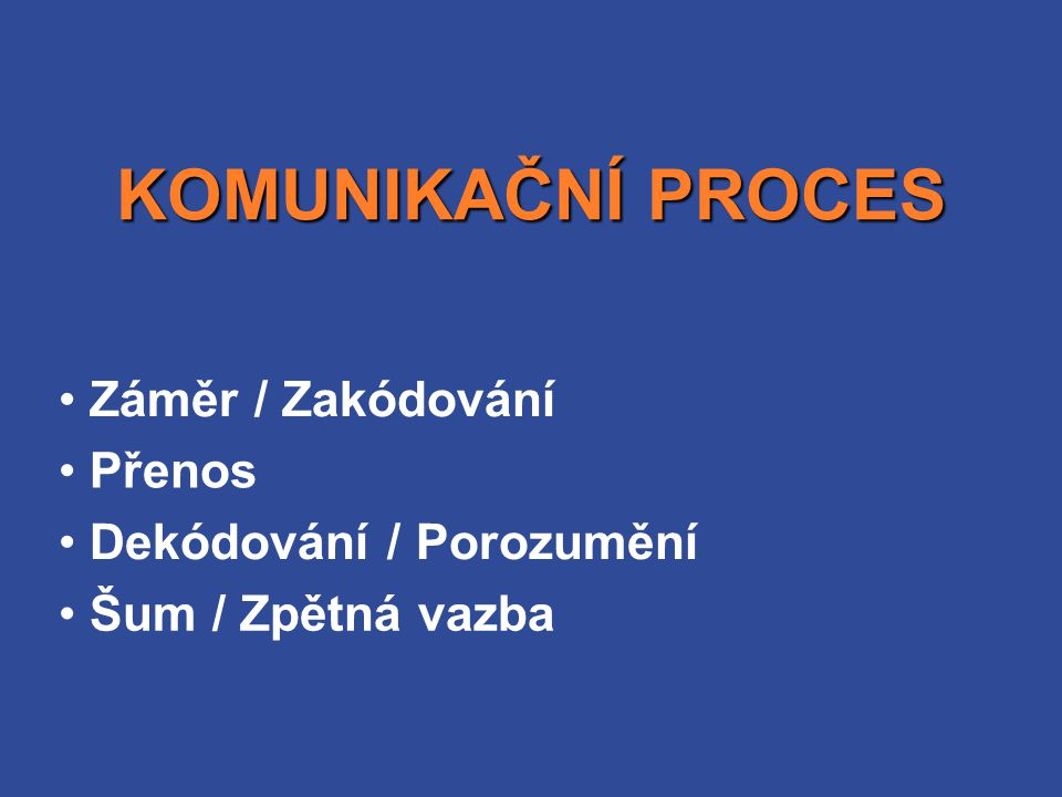 KOMUNIKAČNÍ PROCES Záměr / Zakódování Přenos Dekódování / Porozumění