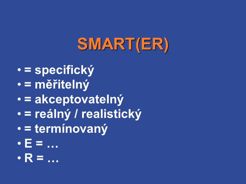 SMART(ER) = specifický = měřitelný = akceptovatelný