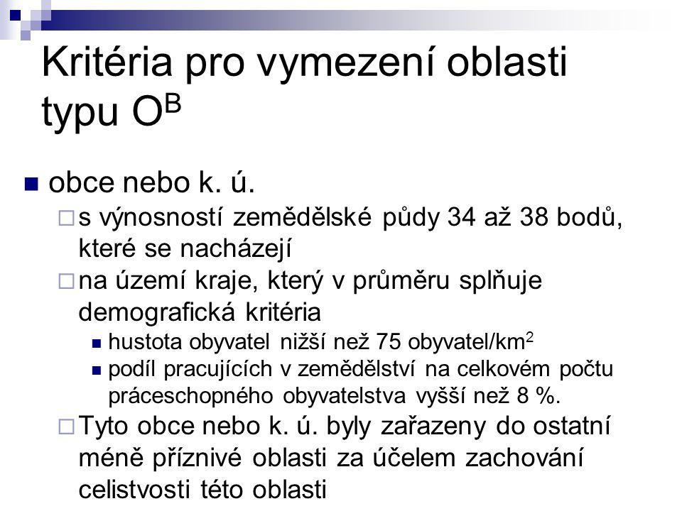 Kritéria pro vymezení oblasti typu OB