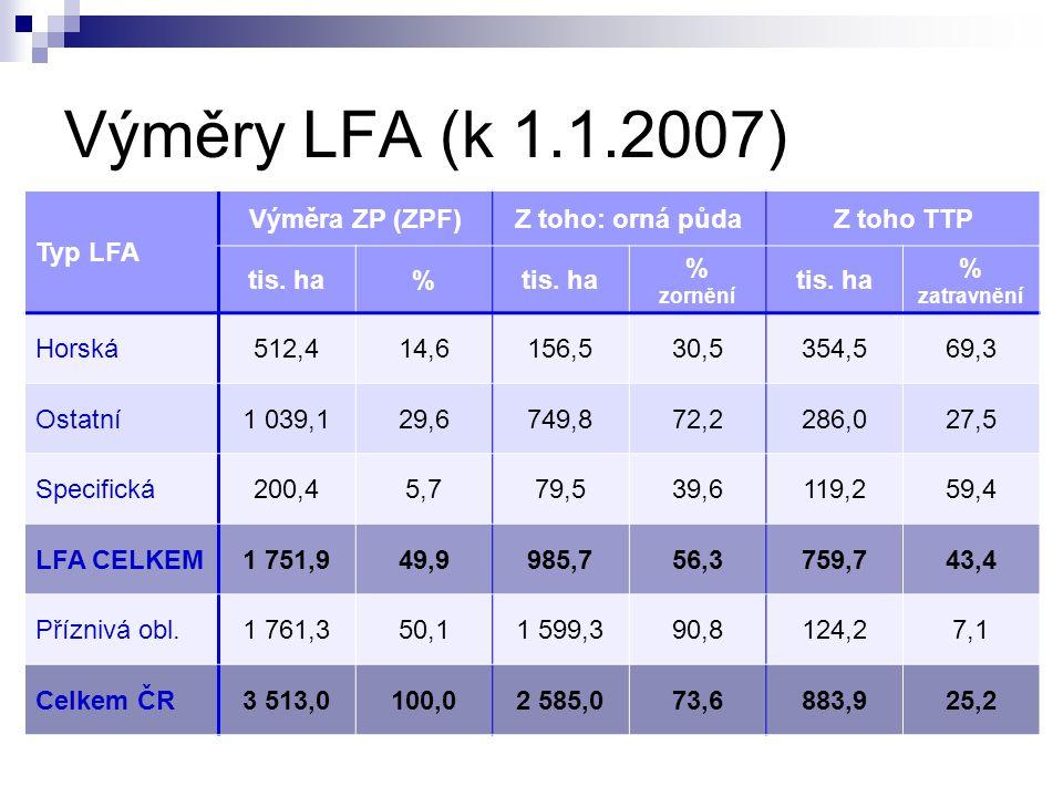 Výměry LFA (k 1.1.2007) Typ LFA Výměra ZP (ZPF) Z toho: orná půda