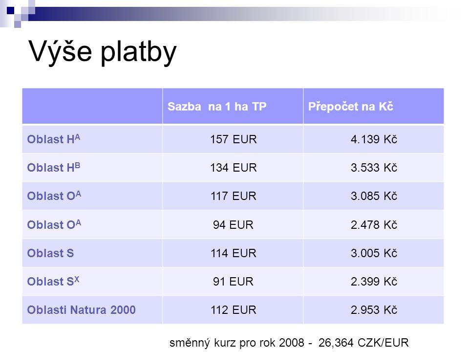 Výše platby Sazba na 1 ha TP Přepočet na Kč Oblast HA 157 EUR 4.139 Kč