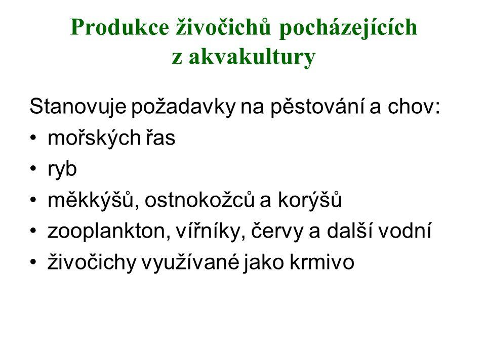 Produkce živočichů pocházejících z akvakultury