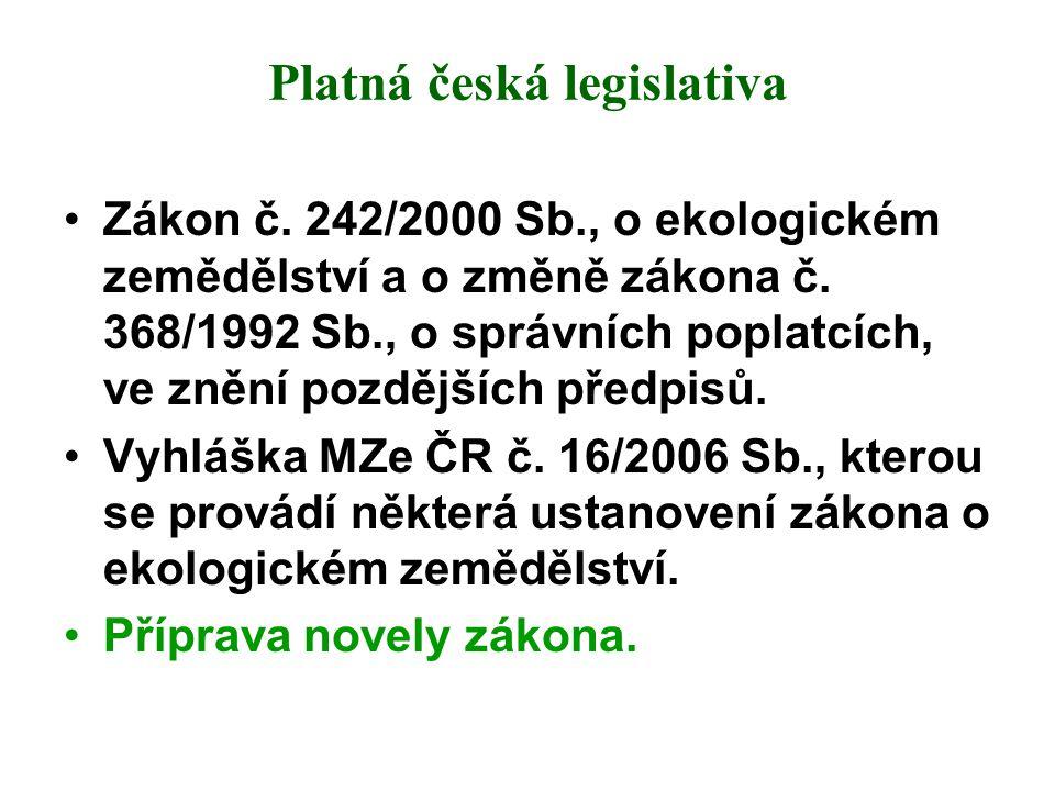Platná česká legislativa