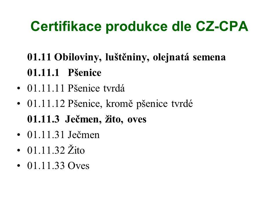 Certifikace produkce dle CZ-CPA