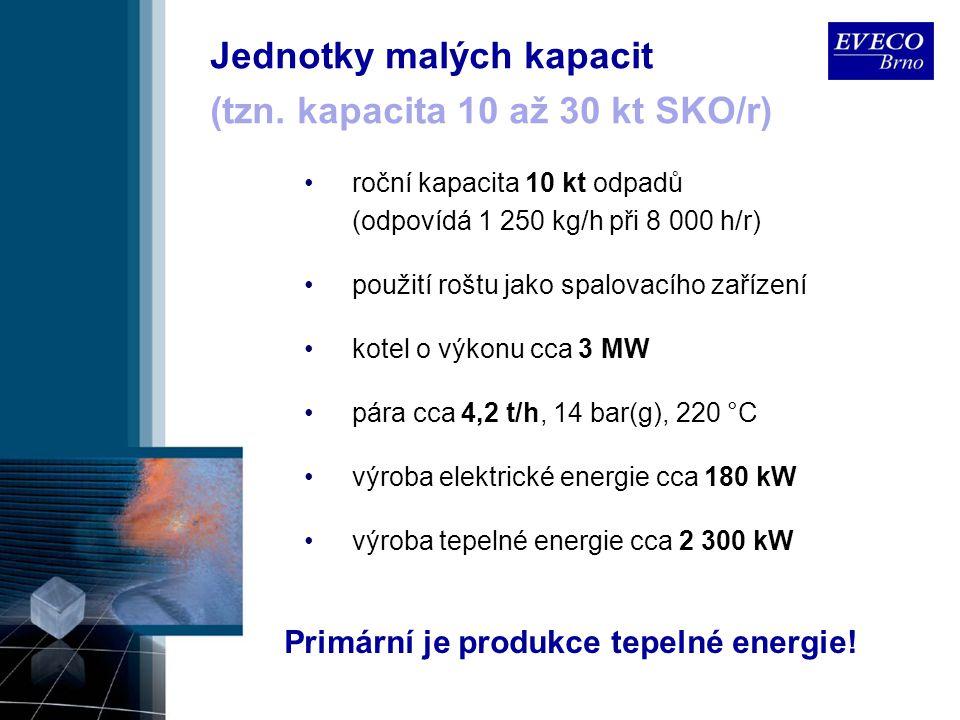 Primární je produkce tepelné energie!
