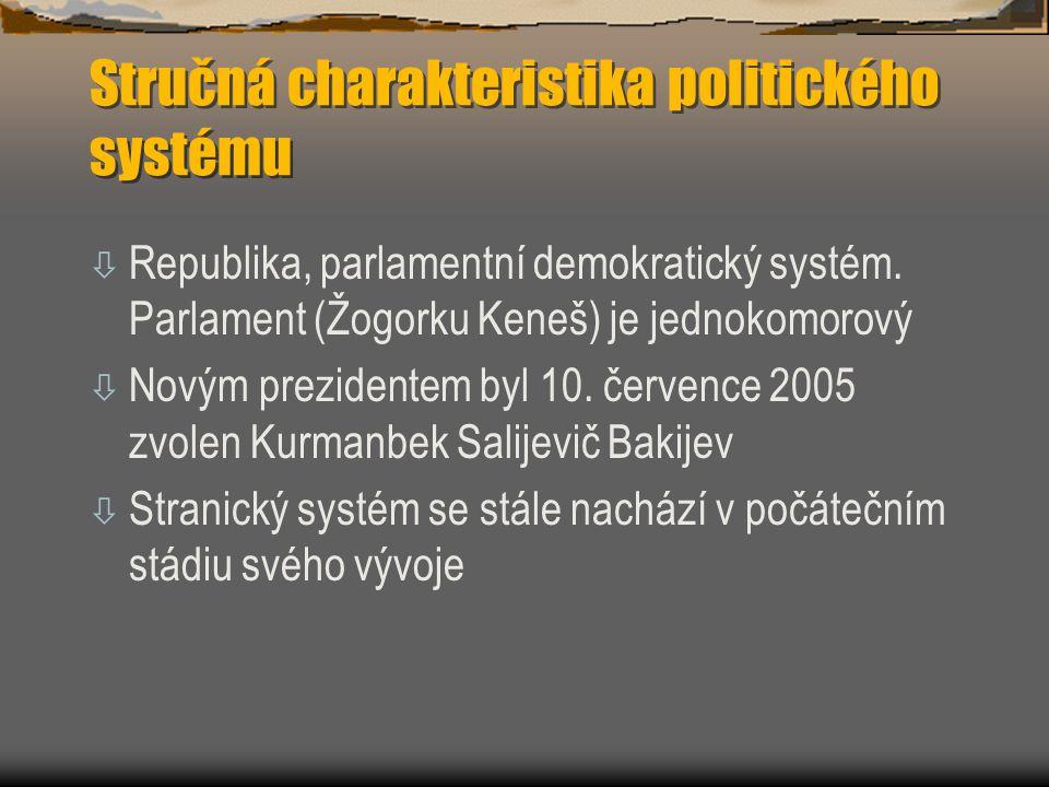 Stručná charakteristika politického systému