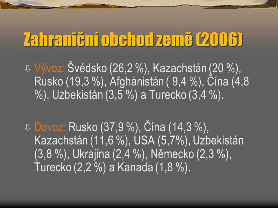 Zahraniční obchod země (2006)