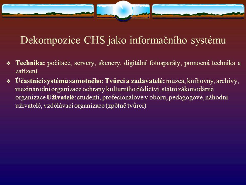 Dekompozice CHS jako informačního systému