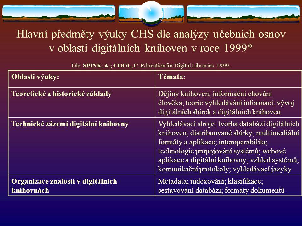 Hlavní předměty výuky CHS dle analýzy učebních osnov v oblasti digitálních knihoven v roce 1999* Dle SPINK, A.; COOL, C. Education for Digital Libraries. 1999.