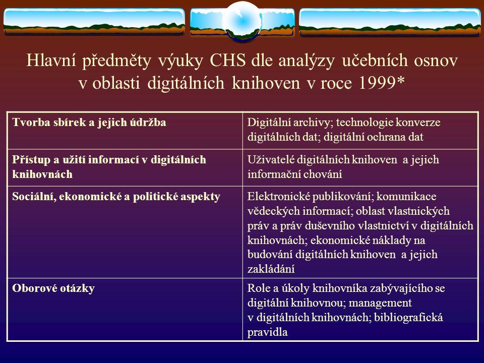 Hlavní předměty výuky CHS dle analýzy učebních osnov v oblasti digitálních knihoven v roce 1999*