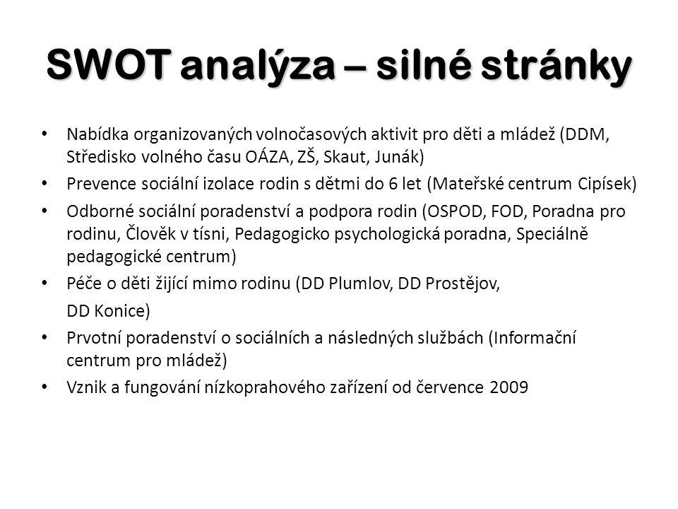 SWOT analýza – silné stránky