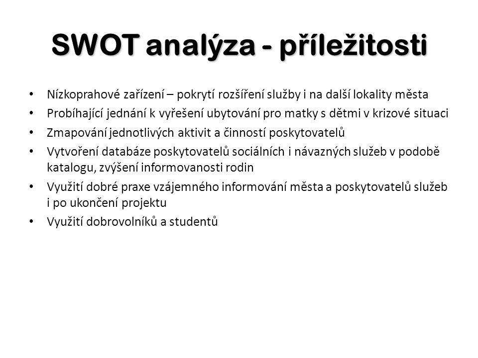 SWOT analýza - příležitosti