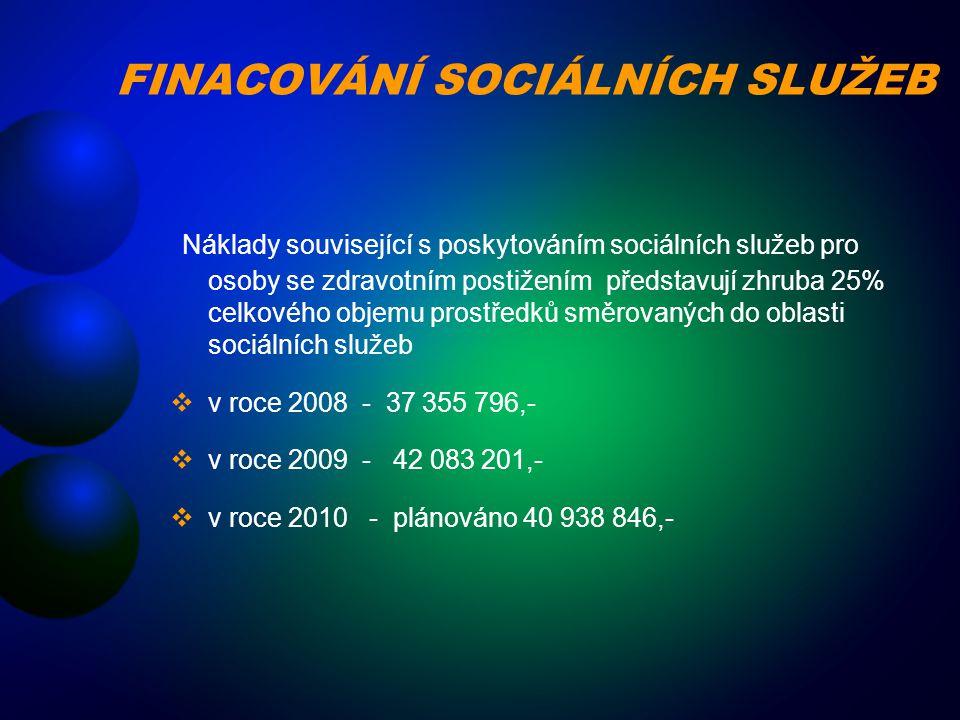 FINACOVÁNÍ SOCIÁLNÍCH SLUŽEB