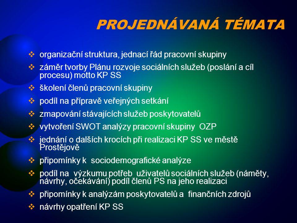 PROJEDNÁVANÁ TÉMATA organizační struktura, jednací řád pracovní skupiny.