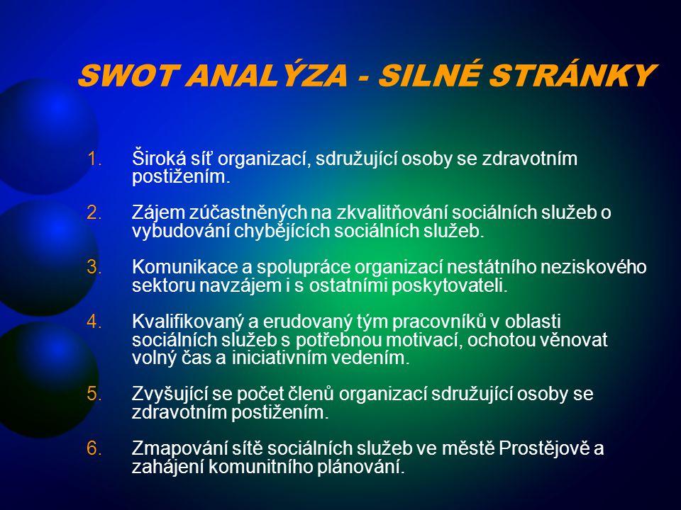 SWOT ANALÝZA - SILNÉ STRÁNKY