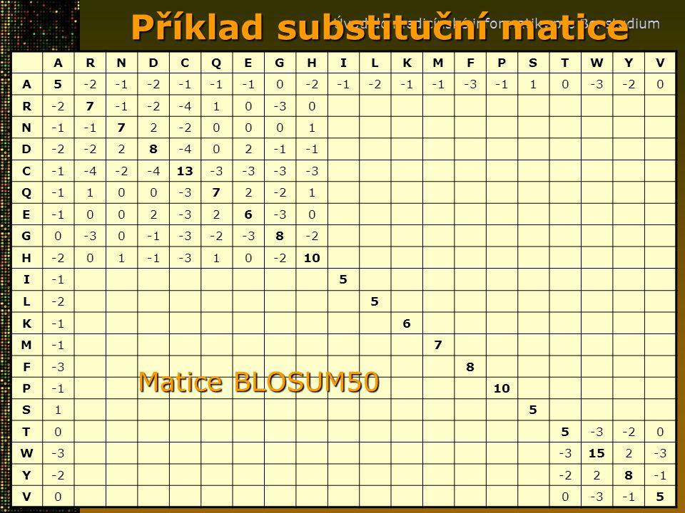 Příklad substituční matice