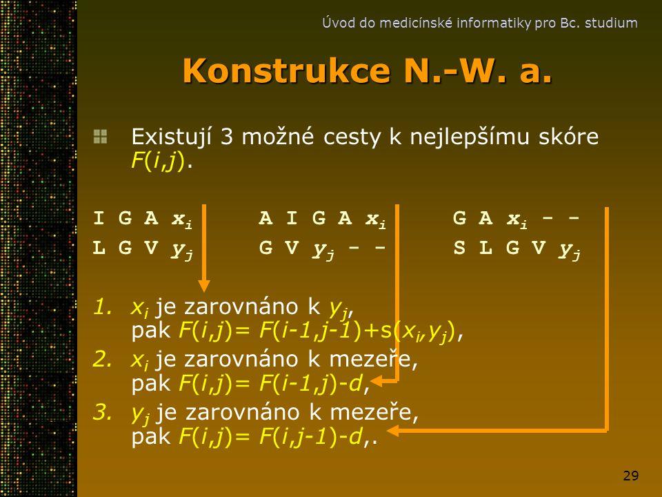 Konstrukce N.-W. a. Existují 3 možné cesty k nejlepšímu skóre F(i,j).