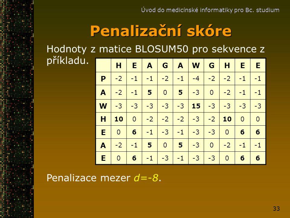 Penalizační skóre Hodnoty z matice BLOSUM50 pro sekvence z příkladu.