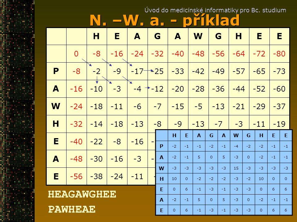 N. –W. a. - příklad HEAGAWGHEE PAWHEAE H E A G A W G H E E P A W H E A