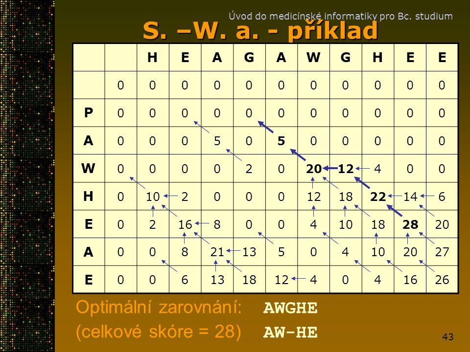 S. –W. a. - příklad Optimální zarovnání: AWGHE
