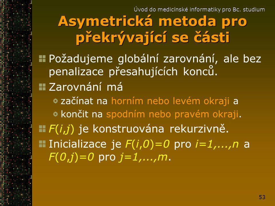 Asymetrická metoda pro překrývající se části