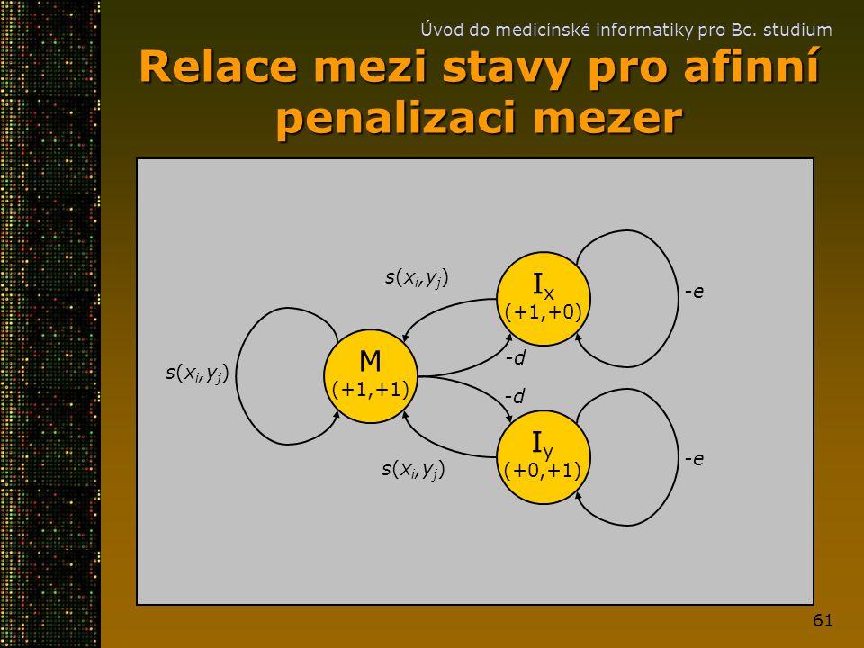 Relace mezi stavy pro afinní penalizaci mezer