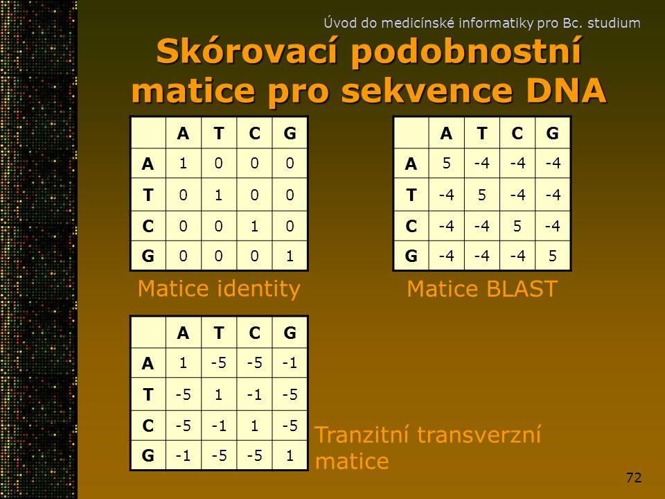 Skórovací podobnostní matice pro sekvence DNA