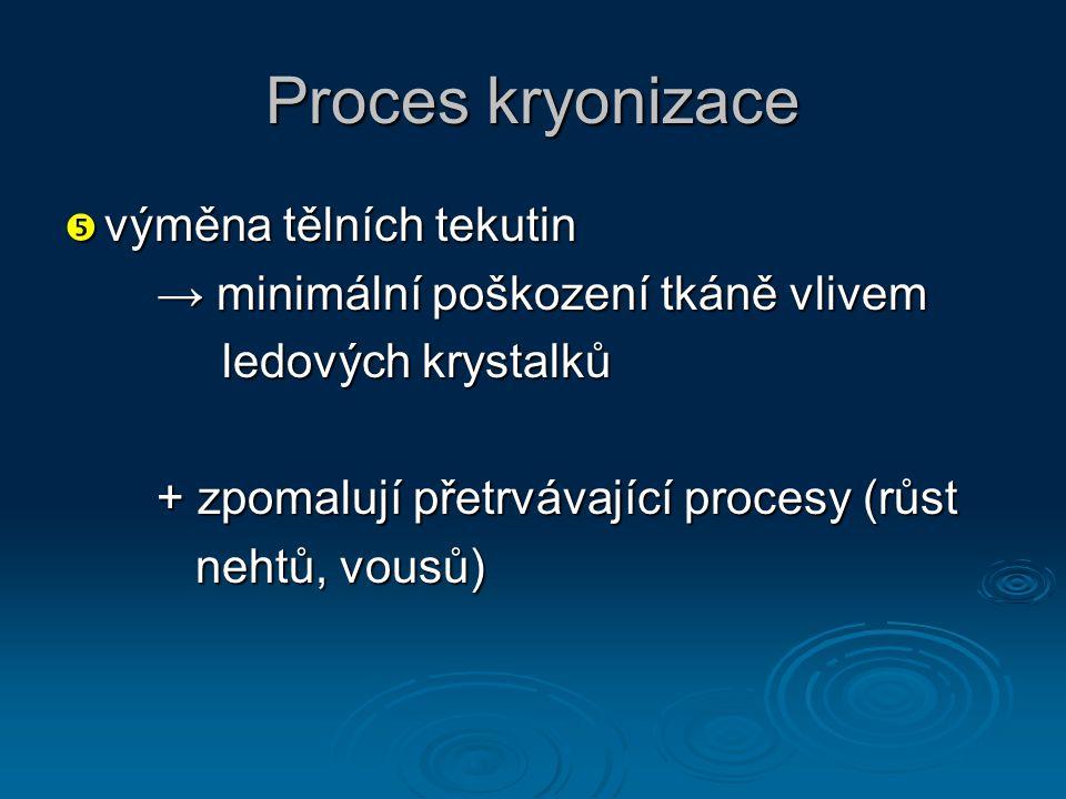 Proces kryonizace výměna tělních tekutin