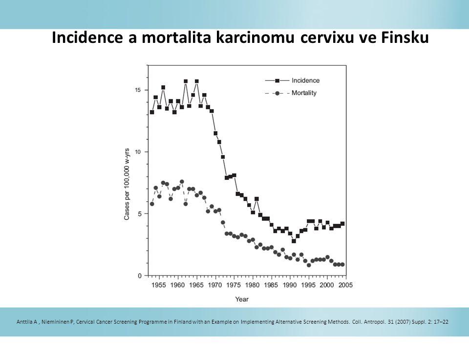 Incidence a mortalita karcinomu cervixu ve Finsku