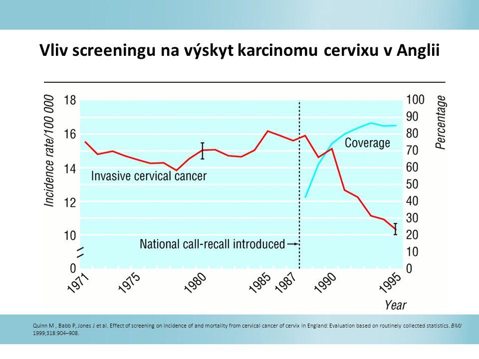 Vliv screeningu na výskyt karcinomu cervixu v Anglii
