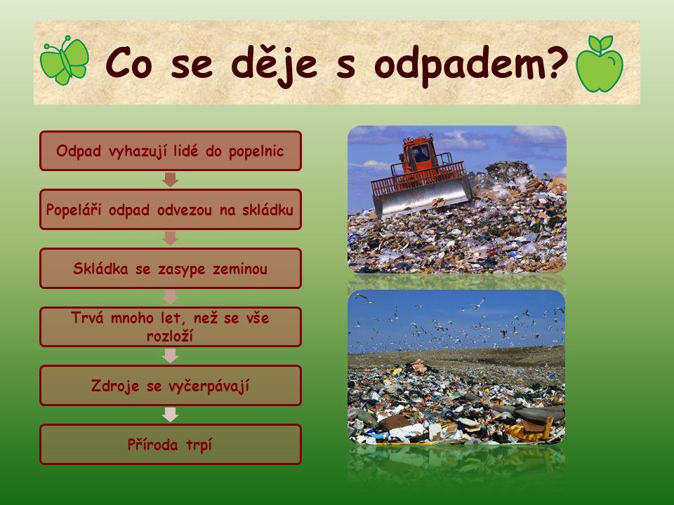 Co se děje s odpadem Odpad vyhazují lidé do popelnic